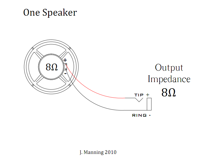 one speaker output 8 wiring your speaker cabinet mojo shout guitar speaker wiring diagrams at crackthecode.co